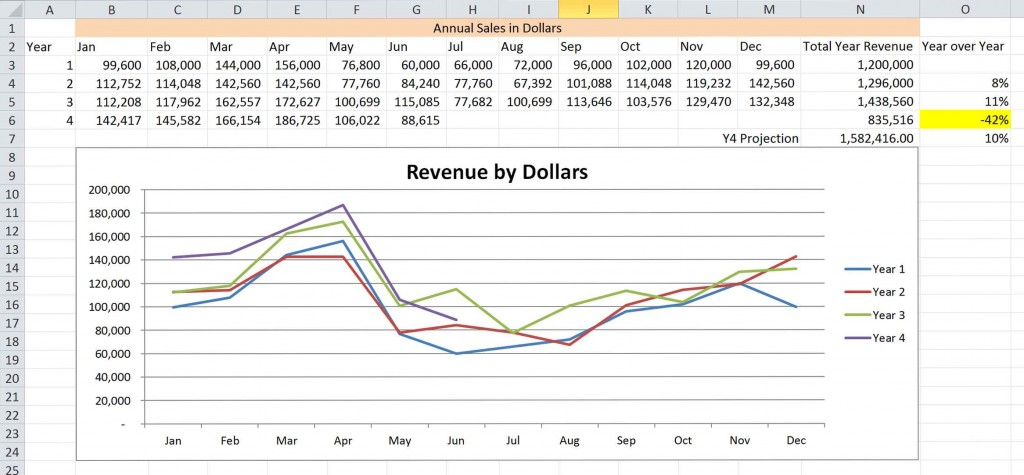 Measuring and Analyzing Revenue Part 1 Pic 1