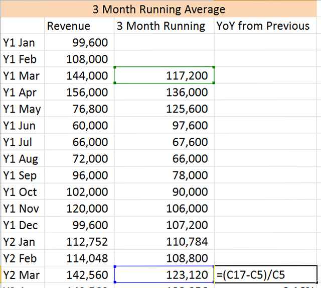 Measuring and Analyzing Revenue Part 3 Pic 5