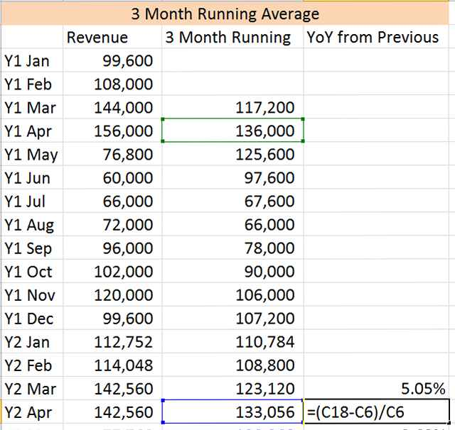 Measuring and Analyzing Revenue Part 3 Pic 6
