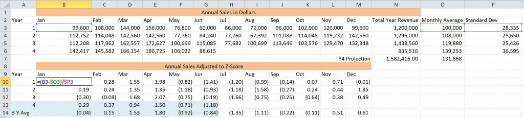 Measuring and Analyzing Revenue Part 4 Pic 3